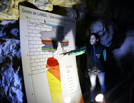Visite guidée à la Grotte de Labeil